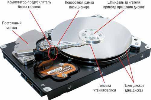 Как выполнить дефрагментацию жесткого диска