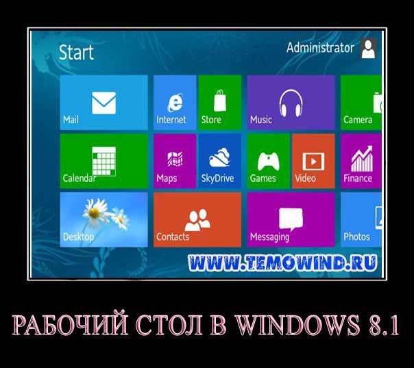 Как в Windows 8.1 сделать стандартный рабочий стол